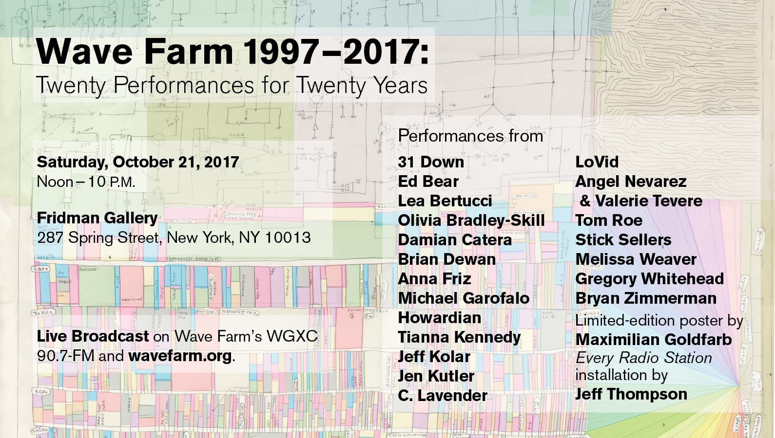 Wave Farm 1997-2017: Twenty Performances for Twenty Years Website Image