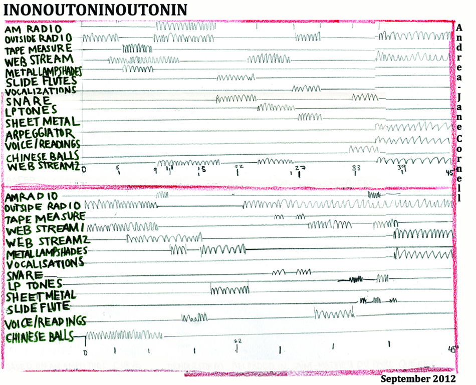 InonoutonInoutonin Graphic Score V 1.3